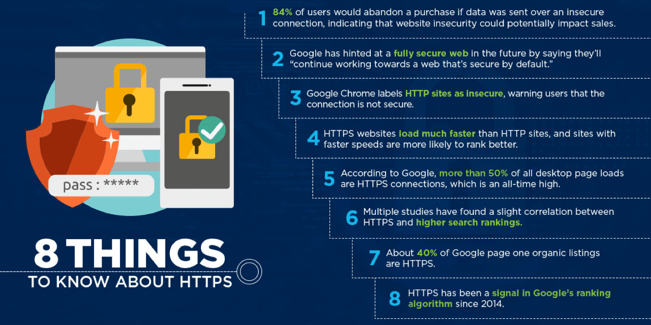 Using HTTPS is a must-do ecommerce SEO tip for every store