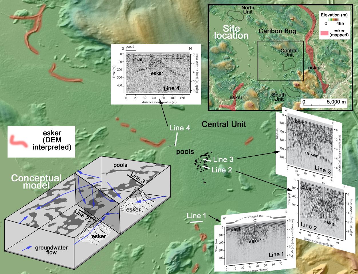 Critical Zone Structure. Figure 2