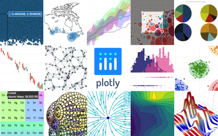 Plotly screenshot