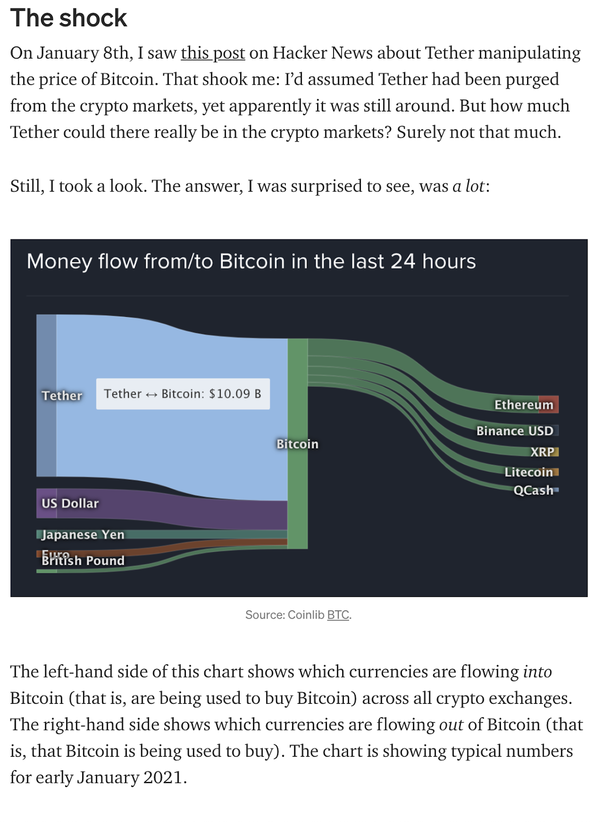 "Debunking""The Bit Short"" – Bitcoin Magazine"