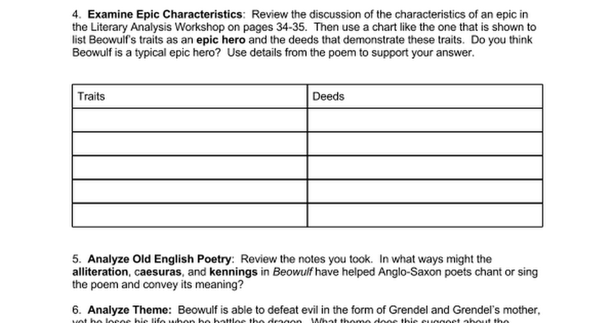 a literary analysis of the characters in the epic beowulf Essay about an analysis of the epic poem, beowulf - a literary epic - beowulf - a literary epic there are ten basic elements that help to classify a poem as an epic.