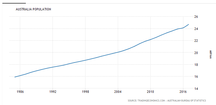 immigration trends image