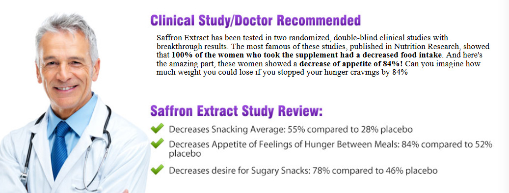 Saffron Extract Select Side Effects