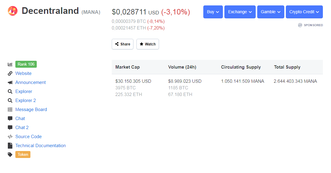 El token MANA de la ciudad blockchain Decentreland listado en CoinMarketCap