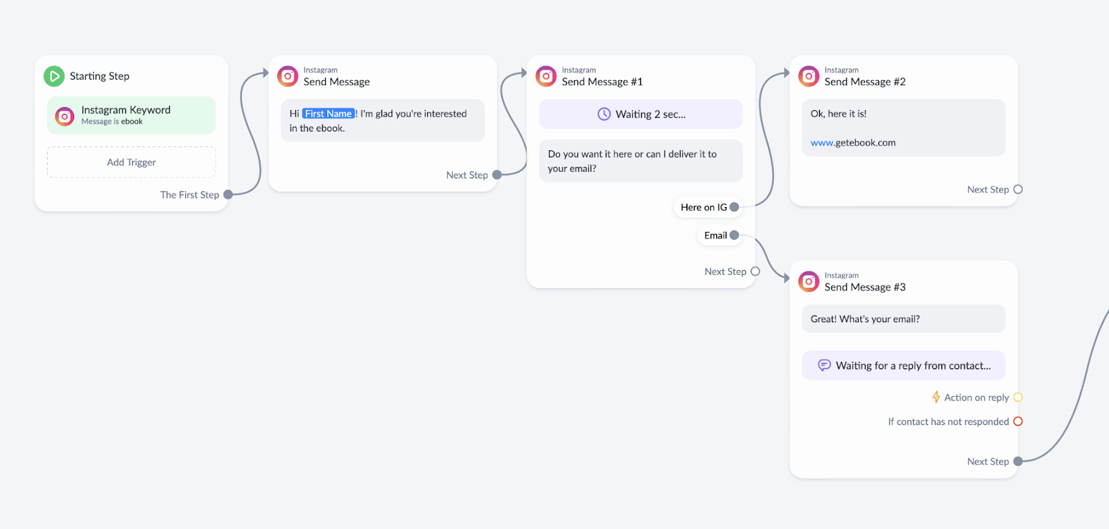 Flow from backend