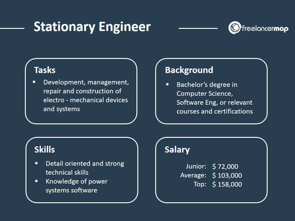 Stationary Engineer - Role Overview