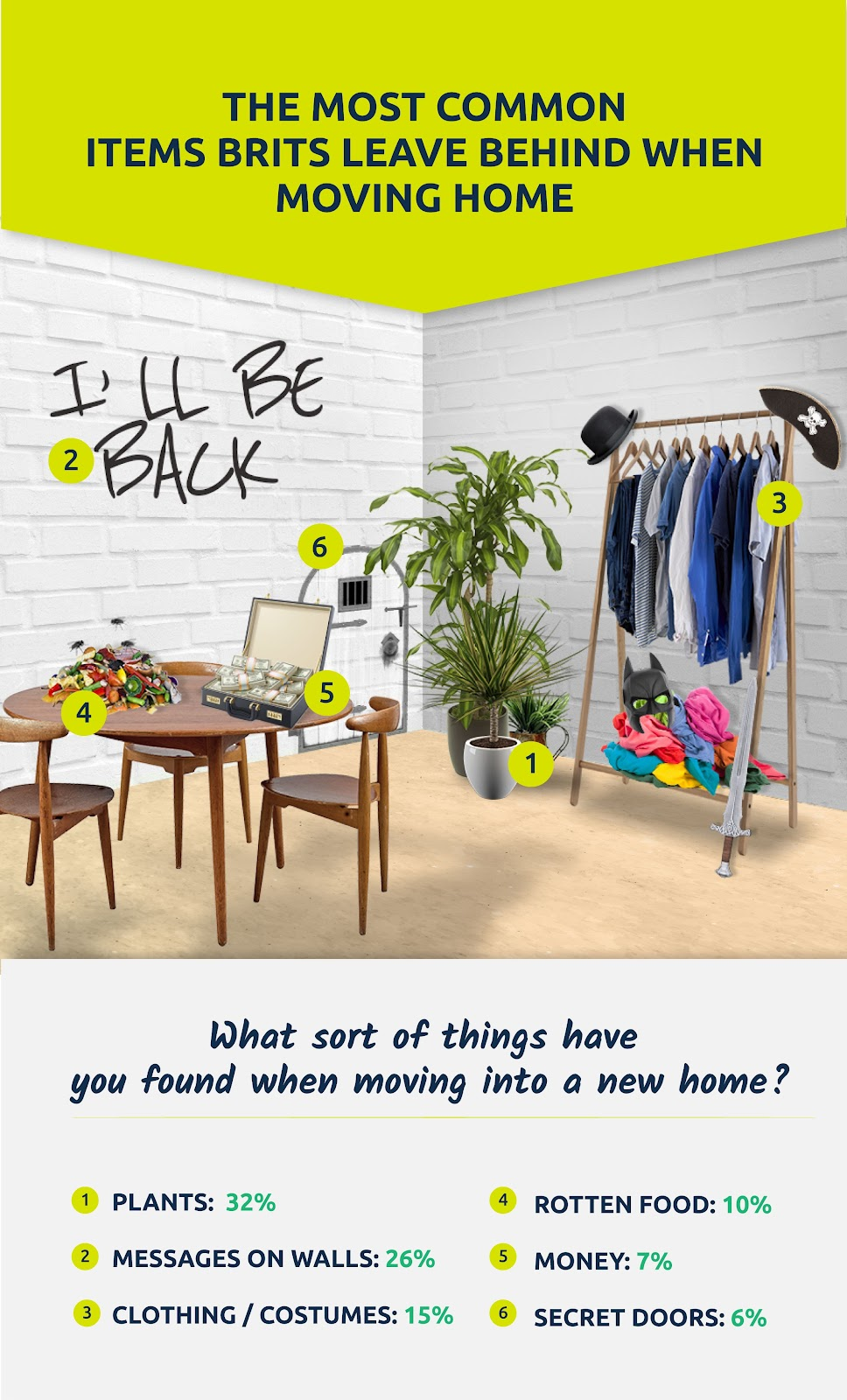 MOST-COMMON-LOST-BELONGINGS-UK-02-02.png