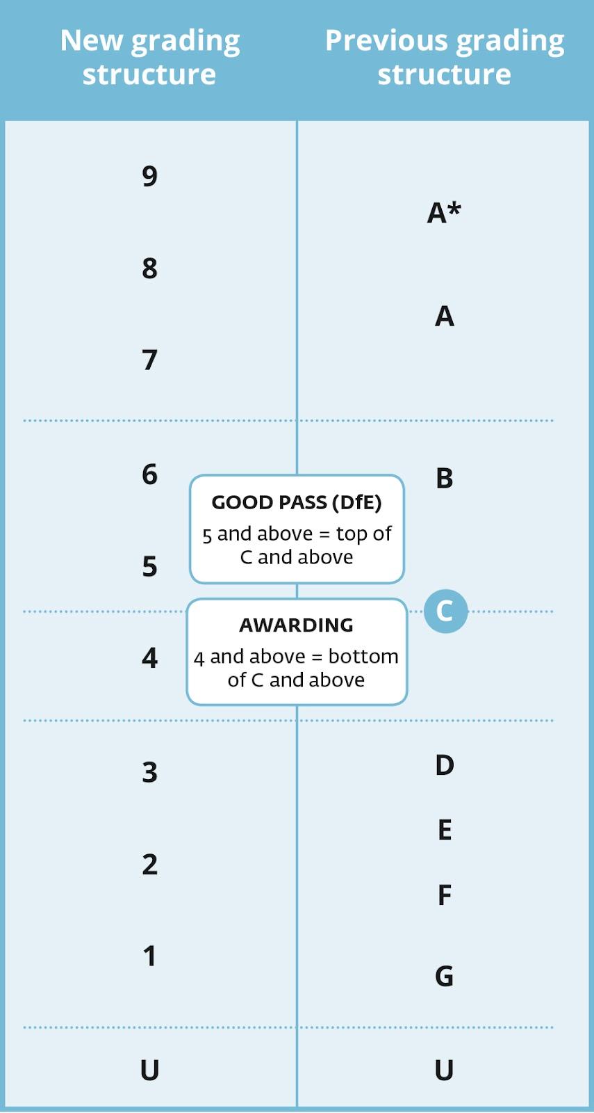STC_GCSE-grading-infographic.jpg