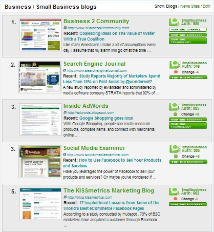 Technorati Small Business