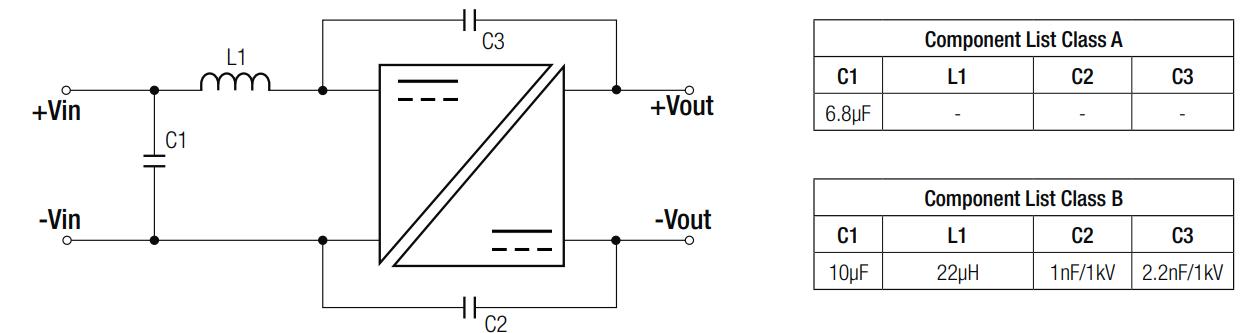 Dcdc Power Supplies Recom Power