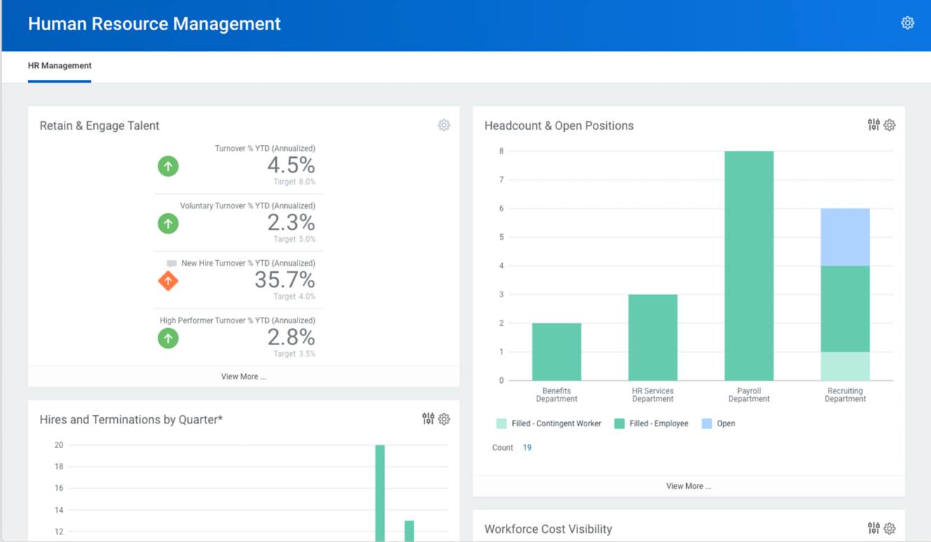 Workday is an effective HRM solution that helps in recruitment automation