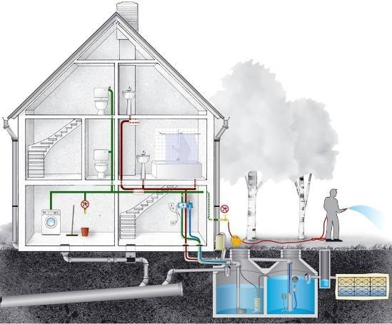Hempcrete St Louis Renewable Energy Scotts Contracting