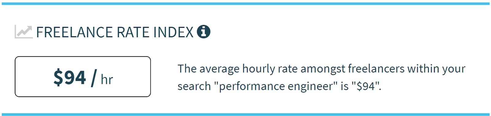 Performance Engineer - Average Freelance Rate