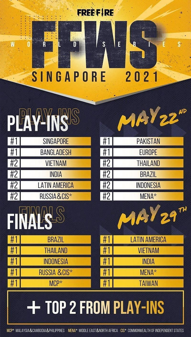 FFWS 2021 SG participation regions