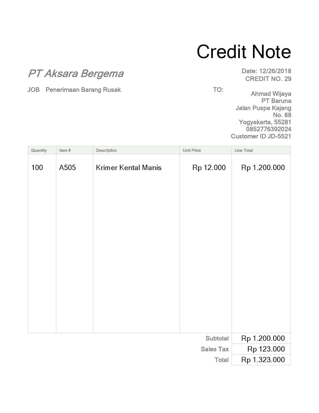Pengertian Nota Kredit Tujuan Dan Manfaat Business
