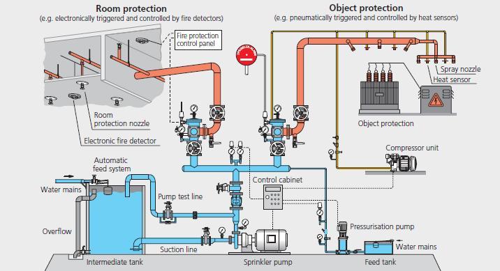 Visual Encyclopedia Of Chemical Engineering