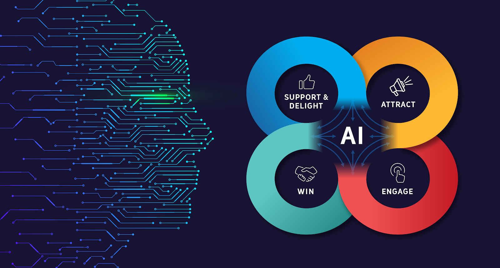 How AI Supports Marketing & Sales in Understanding the Customer Journey - AI,  ML, Data Science Articles | Interviews | Insights | AI TIME JOURNAL