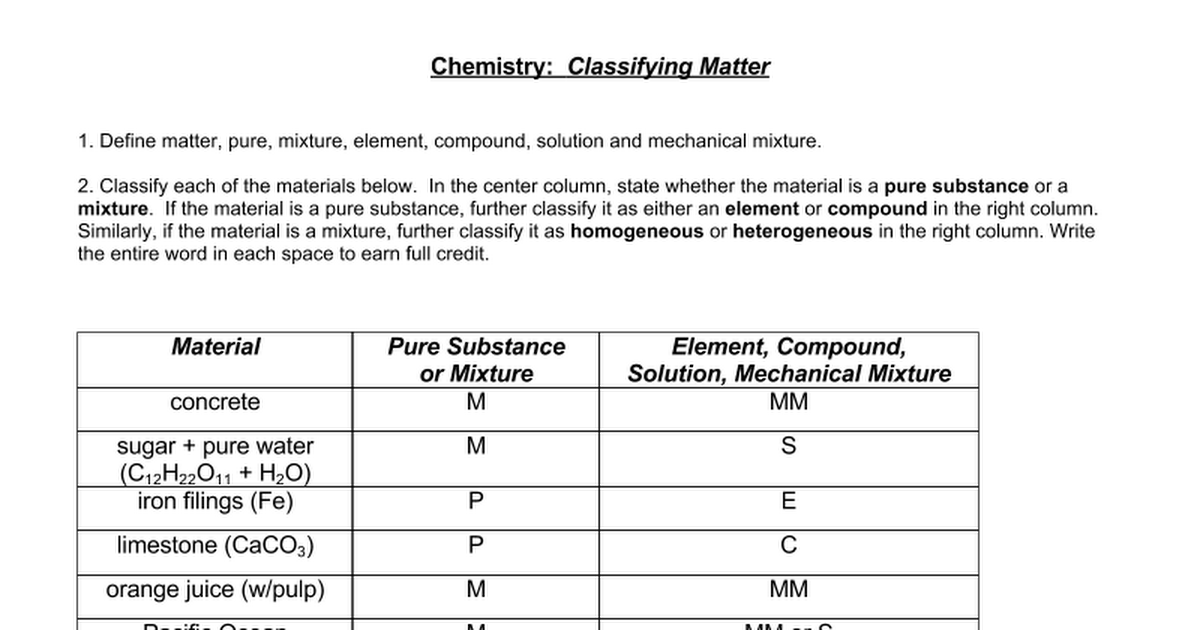 classifying matter worksheet chemistry breadandhearth. Black Bedroom Furniture Sets. Home Design Ideas
