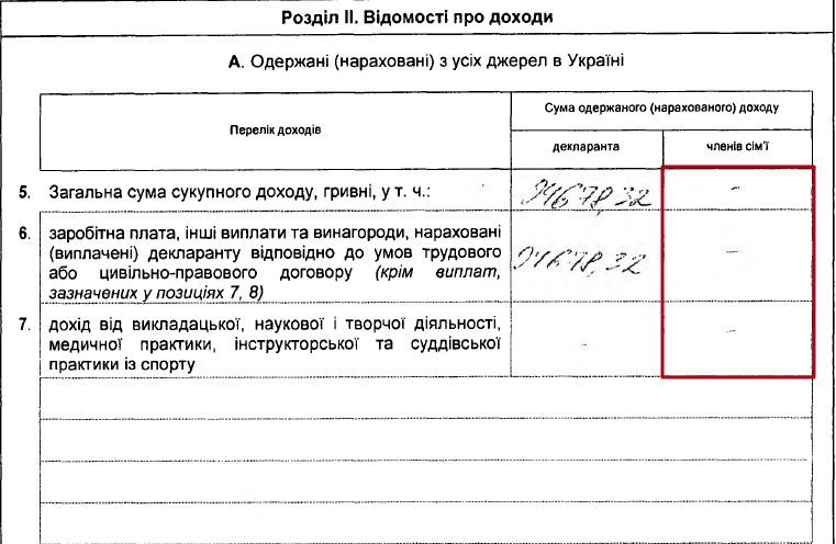 Прокурор «над СБУ» Олег Масюк 19