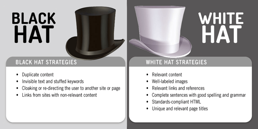 SEO black hat vs white hat strategies