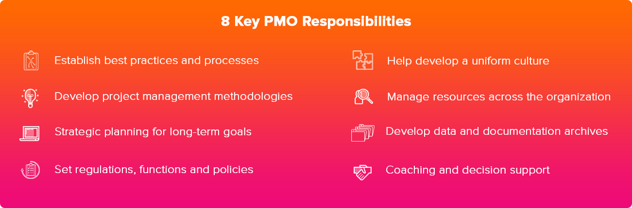 The Comprehensive Beginner's Guide to Project Management Offices (PMO)