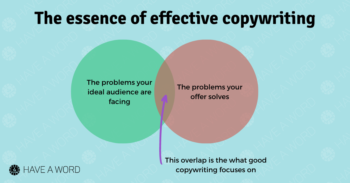The core of effective copywriting
