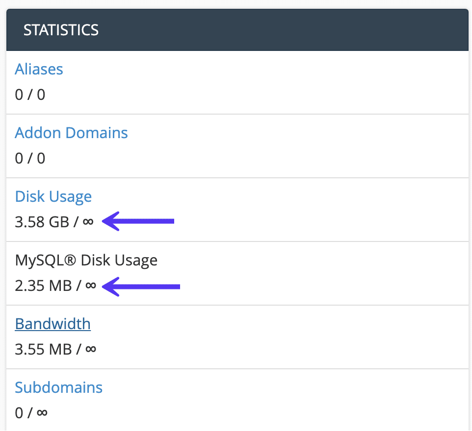 Overview of cPanel disk usage