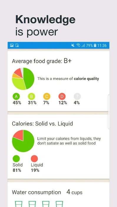 Best Weight Loss App 41