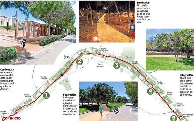 http://www.lasprovincias.es/las_provincias/noticias/201405/27/media/cortadas/bicis--660x410.jpg