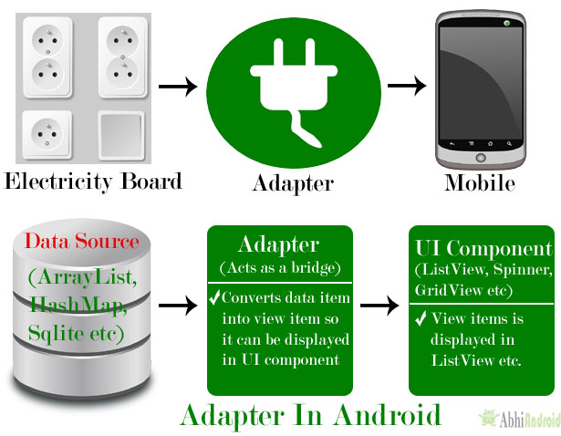 Adapter-in-Android.jpg