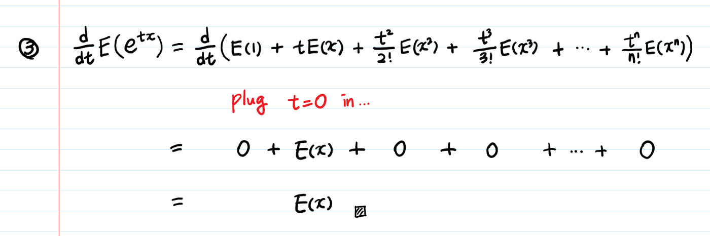 Moment Generating Functions taylor's series step 3