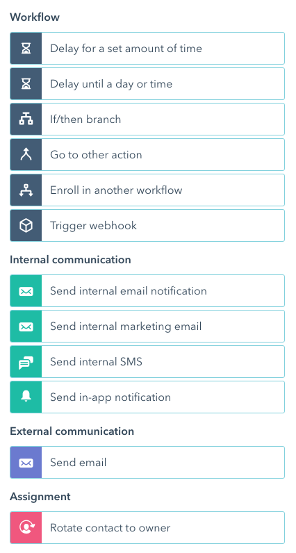 HubSpot Marketing Automation for SaaS: In-depth Review