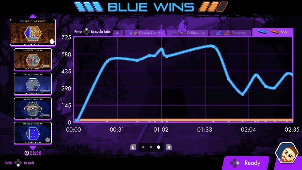 Killer Queen Black Snail graph post-match.