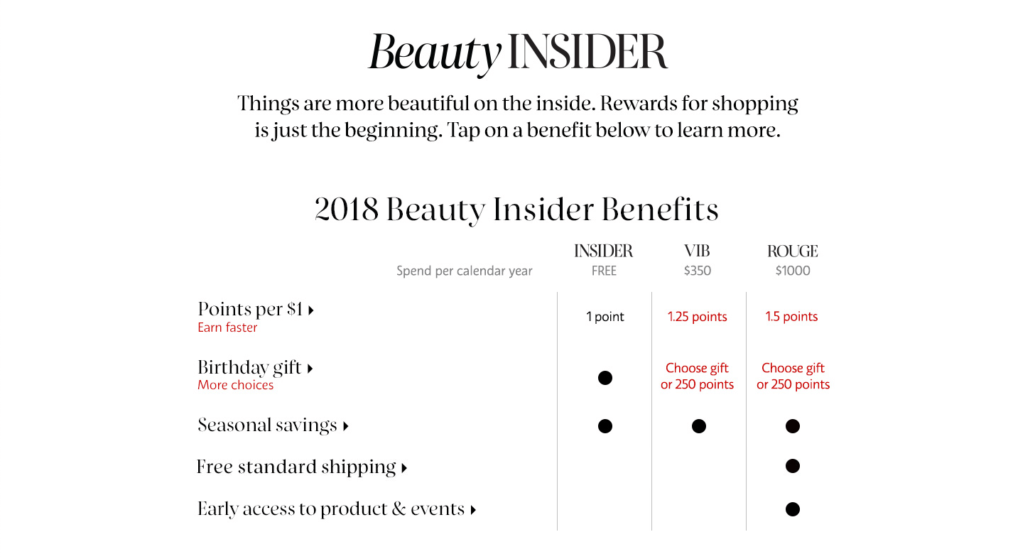Sephora's Beauty Insider VIP breakdown
