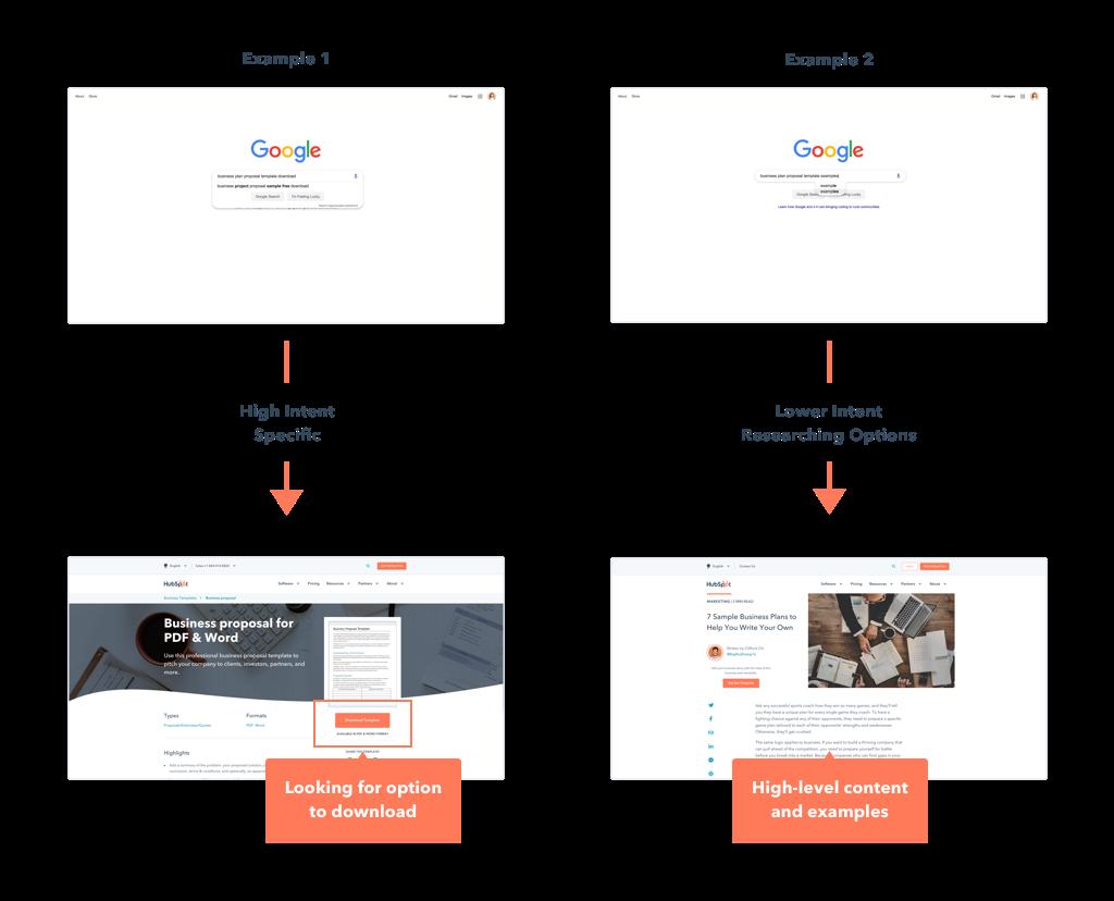 How a HubSpot Designer Approaches SEO 4