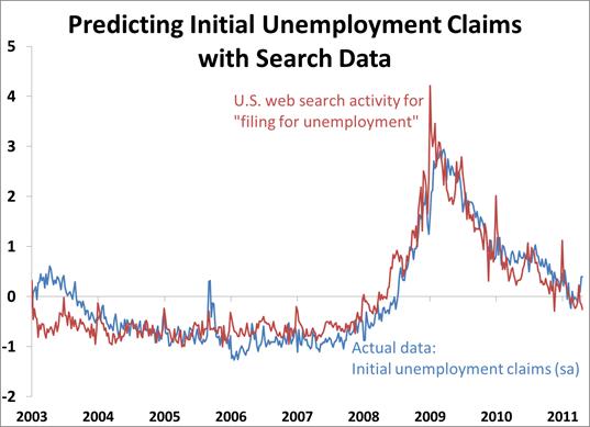 Unemployment-predictor.png