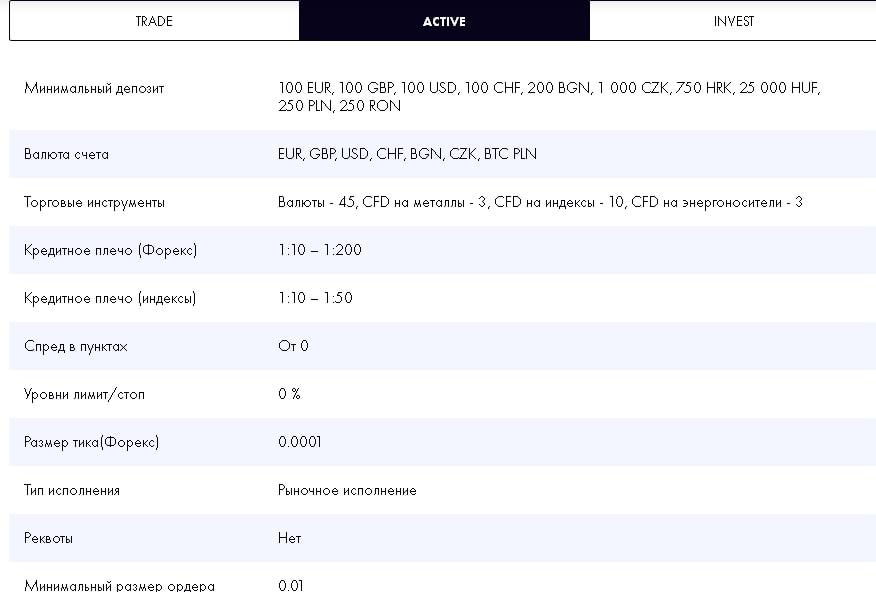 btc xo market limited)