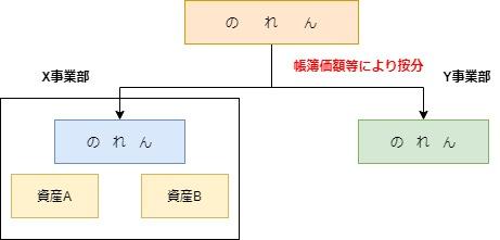 画像に alt 属性が指定されていません。ファイル名: ldv2VZ-JD4Xz-X_16b14VVs6j0IuNSt1WCf8d0TsTsV9iU8WD62eYYldbjjGYsrhe61noJ44QmhZPXTqCcGPO5MEGDrNFB0btQRcAq0YNvs9TYkpMC65BkmkWSVBcMOwkcKsdh9s