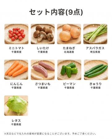 アレンジしやすい野菜を揃えました