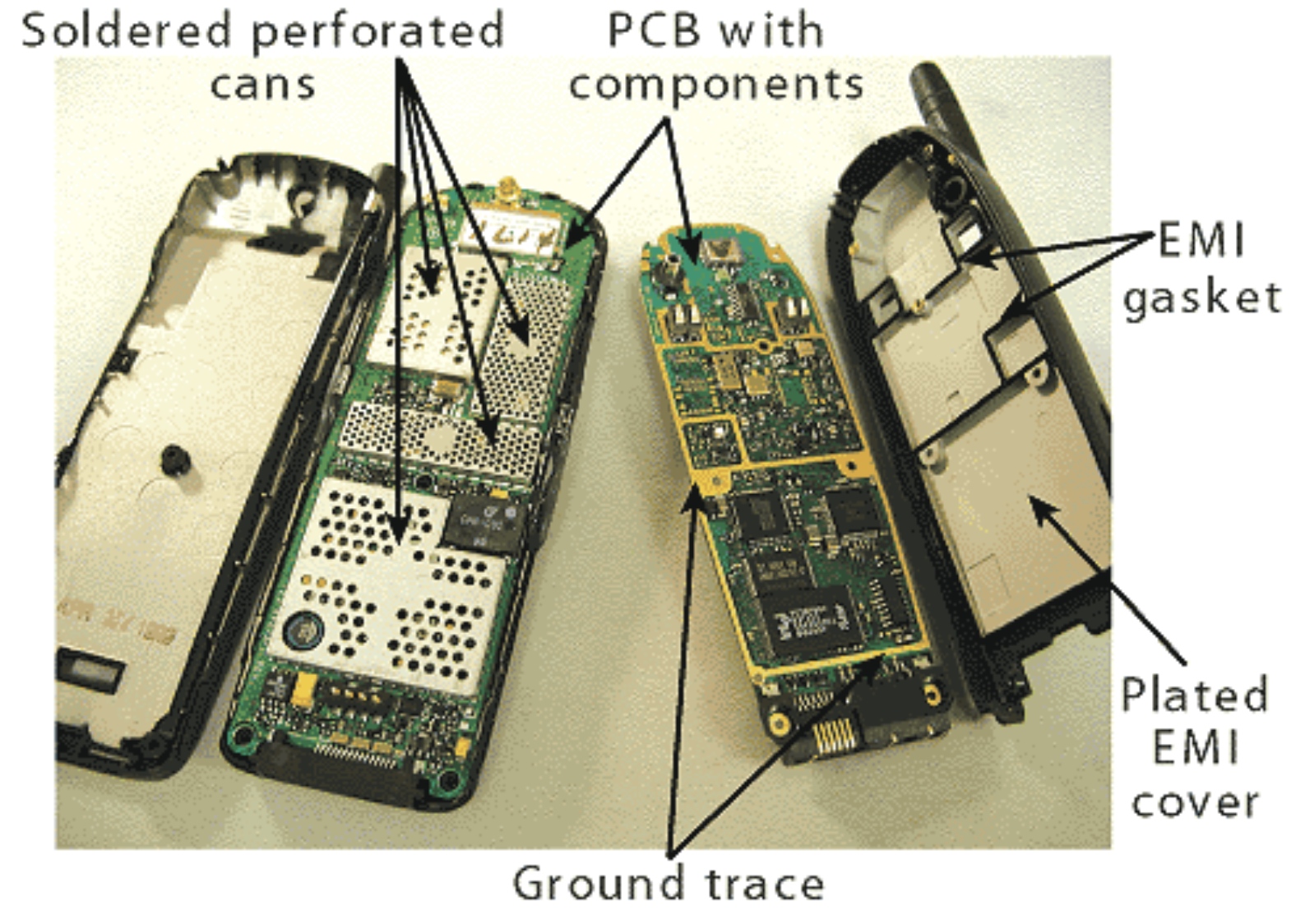 Mixed Signal Pcb Design Techniques Notes Full Specs And Recommended Reference Designs Can Be Additive Manufacturing Where We Print Metal On Plastic Or Incorporate Emi Shielding With The Product Housing May Next Idea In Isolating