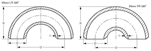 ANSI/ASME B16.9 180° Short Radius Elbow Manufacturer & Exporter