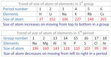 periodic table13