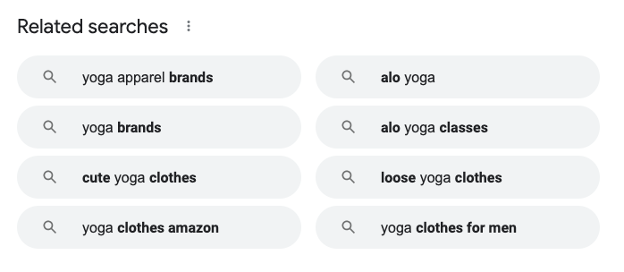 Keywords about related searches