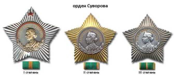 Orden-Suvorova-675x288.jpg