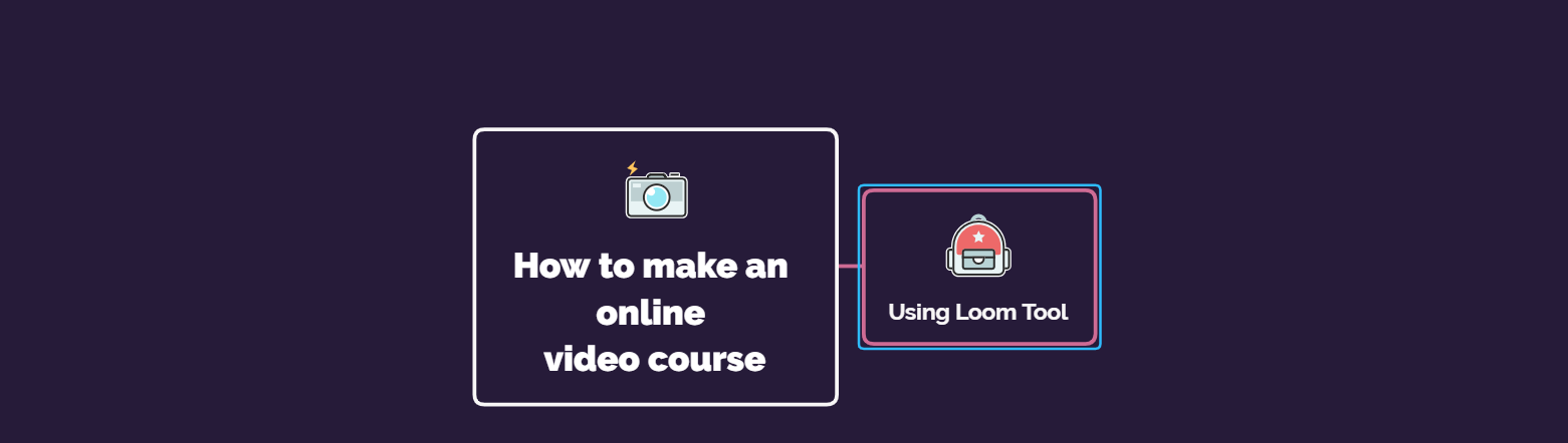 How to make an online course