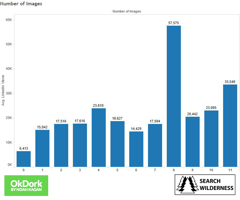 numero-ideal-imagenes-articulo-linkedin