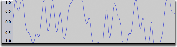 Waveform clipping.png