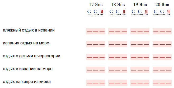 http://aweb.ua/seo-blog/wp-content/uploads/2014/blog_cases/turoperator/img1.png