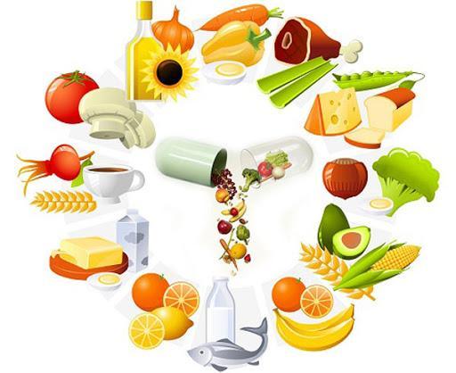 Tìm hiểu các hình thức gia công thực phẩm chức năng tại Global Hi Tech