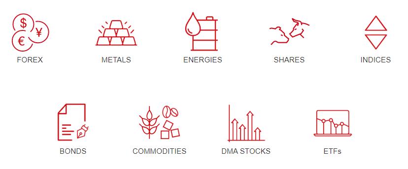 HotForex broker markets and assets